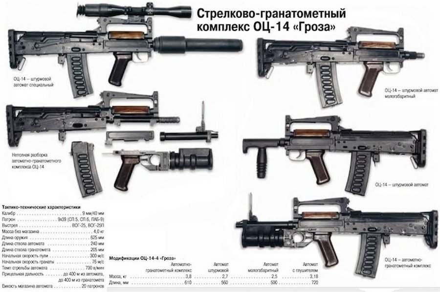 Новые штурмовые винтовки