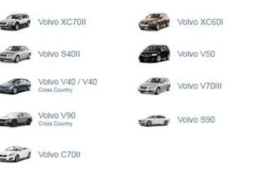 Техническое обслуживание автомобилей Вольво