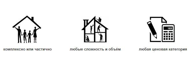 На рынке строительной индустрии Москвы и Подмосковья они занимают лидирующие позиции поремонту в квартирахболее десяти лет, безусловно, это говорит об их опыте и профессионализме, а также о налаженной системе в целом.